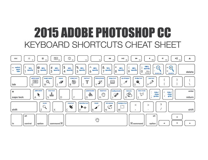keyboard-shortcut1-01